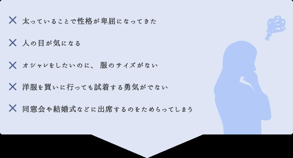 マイナスイメージ